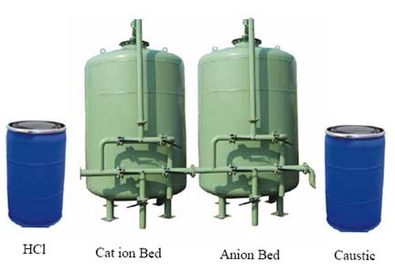 Demineralized Water Plant System
