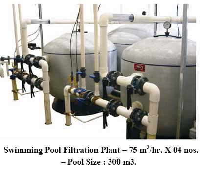 Swimming Pool Water Filtration Swimming Pool Ozone